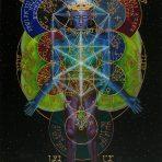 Medieval Kabbalah Poster